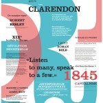 Clémentine Pleux, Camille Danneels, le Clarendon