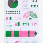 Design graphique : Fanette Mellier. Photographie Alexandre Chaize.